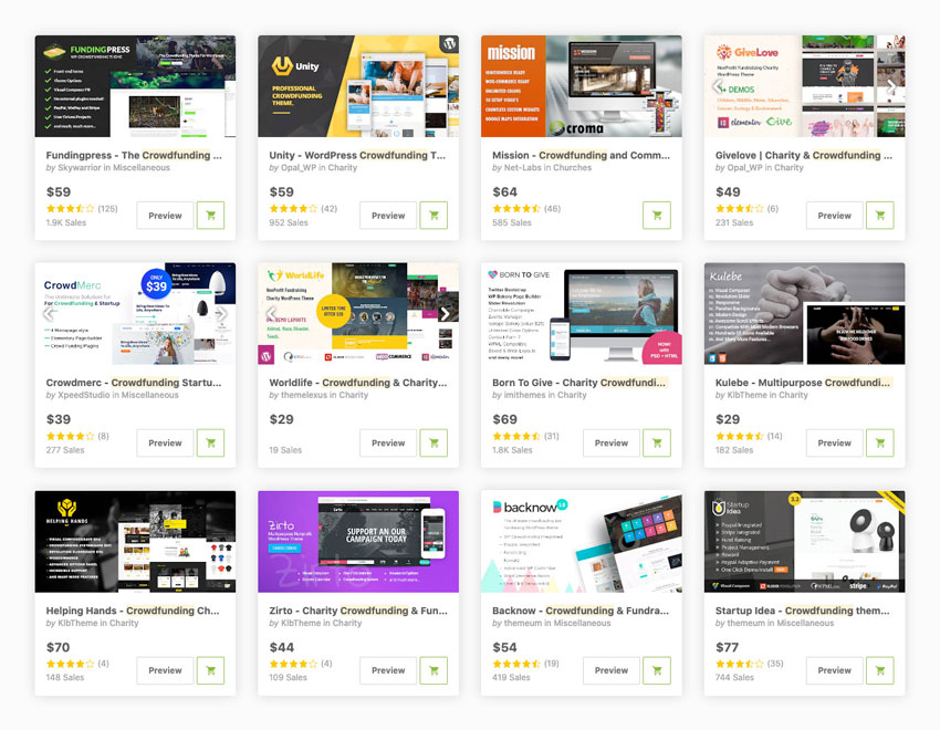 crowdfunding WordPress themes on Themeforest